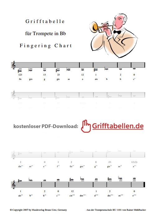 Grifftabelle für Trompete in B (kostenlos)   Grifftabellen.de
